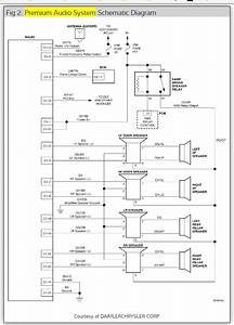 Radio Fuse Location  Electrical Problem 2005 Chrysler Town And