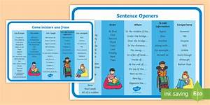Sentence Openers Word Mat English  Italian