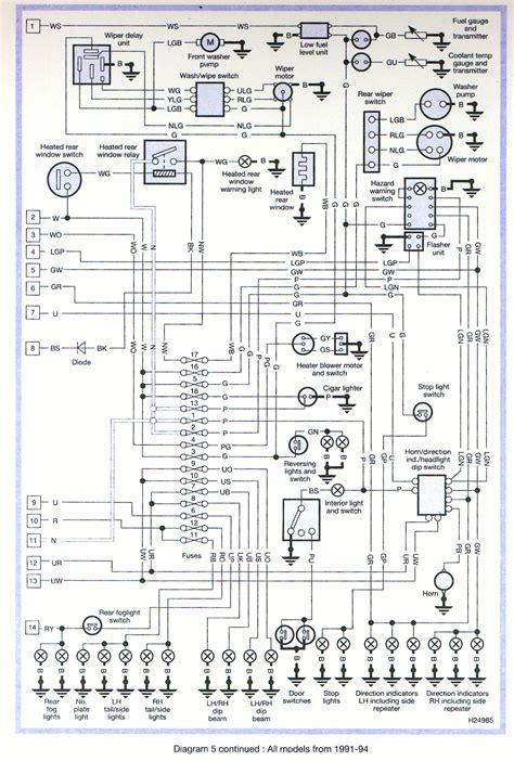 land rover defender 300tdi wiring diagram somurich com