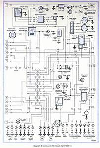 Land Rover Defender 300tdi Wiring Diagram