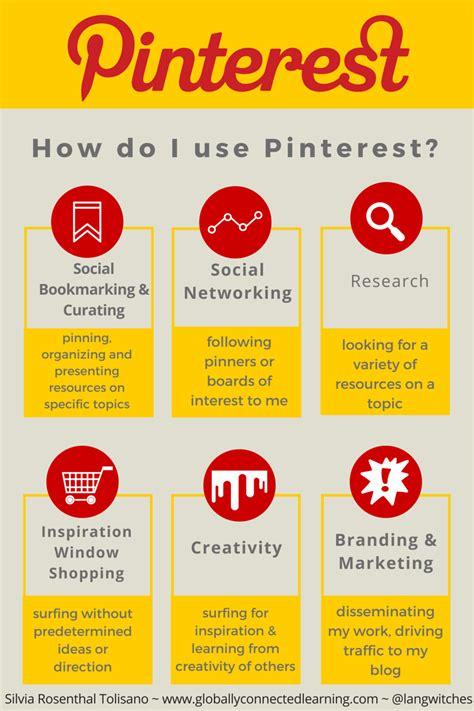 6 Ways I Use Pinterest  Silvia Tolisano Langwitches Blog