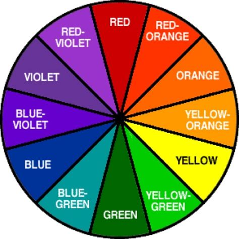color correction wheel your guide to color correction concealers perez vogue