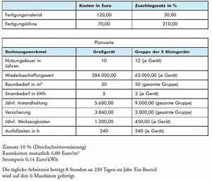 Firmenwagen Kosten Berechnen : berechnung maschinenstundensatz ~ Themetempest.com Abrechnung