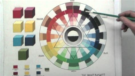 6 color wheel mixing system