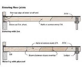 stiffening a floor homebuilding