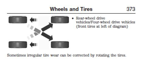 tire rotation ford  forum community  ford truck fans