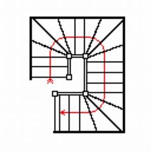 Escalier 3 4 Tournant : guide pour choisir son escalier escaliers bernhardt fredy ~ Dailycaller-alerts.com Idées de Décoration