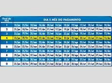 Calendário Bolsa Família 2019 → Datas de Pagamento LEIA