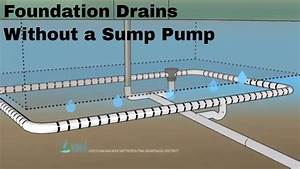 How Does A Foundation Drain Without A Sump Pump Work
