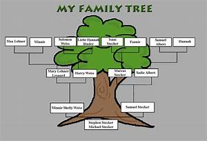 family tree of michael alan stecker With how to draw a family tree template