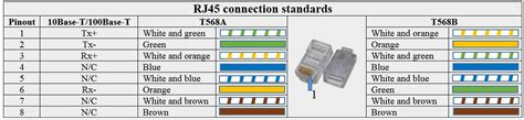 Rj 48 Pinout Diagram by Rj48 Wiring Wiring Schematic Diagram