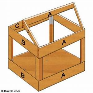 a visual guide on how to build a dog house in 8 simple steps With how to build a dog house step by step
