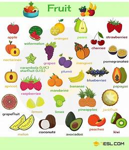 Fruits and Vegetables Vocabulary in English - 7 E S L