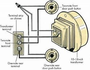 Home Doorbell Wiring Diagram : 5 test the terminals how to repair a doorbell in 11 ~ A.2002-acura-tl-radio.info Haus und Dekorationen