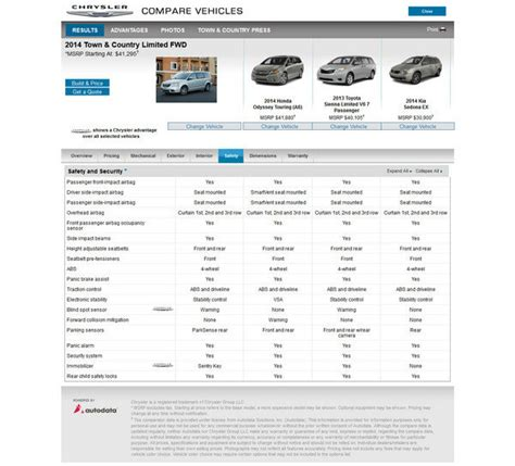 Chrysler Town And Country Length by 2014 Chrysler Town Country Car Review Top Speed