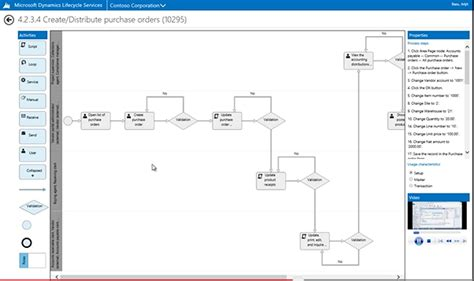 lifecycle services  dynamics ax encore