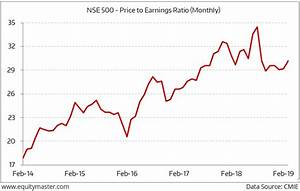 Nifty Earnings Chart Market Valuations 2014 To 2019