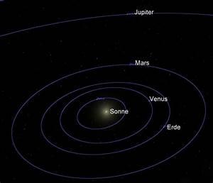 Umlaufzeit Berechnen Planeten : planeten treffen am morgenhimmel konjunktion von venus mars jupiter wolfgangs gartensternwarte ~ Themetempest.com Abrechnung
