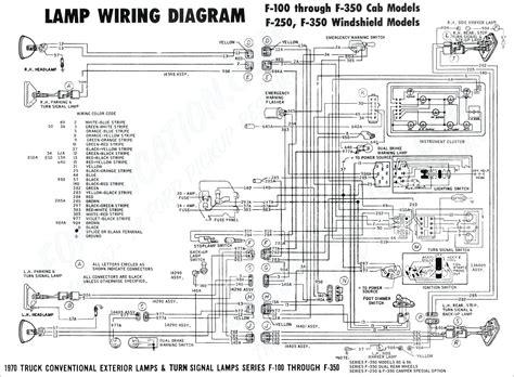 2008 ford f250 radio wiring diagram free wiring diagram