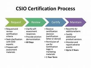 Csio Certification Process