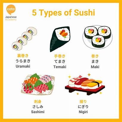 Sushi Japanese Types Names Japan Landmark Ordering