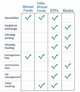 28 Stocks Vs Mutual Funds Venn Diagram