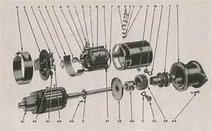 Source For Starter Motor Bendix Spring