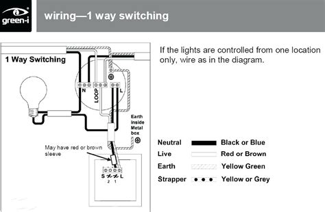 Lutron Skylark Dimmer Wiring Diagram Download