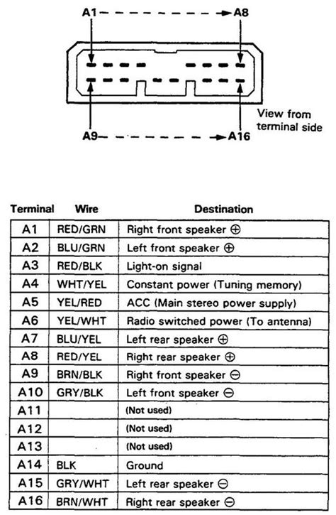 1998 Honda Civic Stereo Wiring Diagram by Honda Car Radio Stereo Audio Wiring Diagram Autoradio