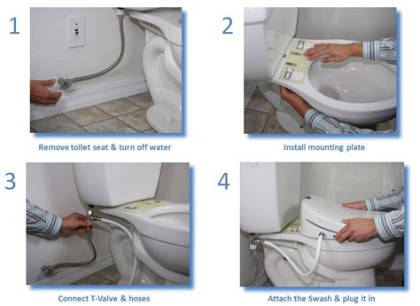 installing a bidet installing a bidet seat