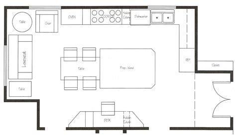 Eat In Kitchen Ideas - commercial kitchen design plans kitchen and decor