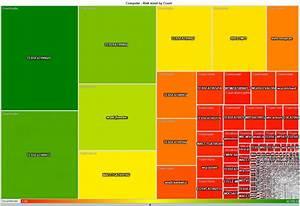 A/V Malware detect heat map SecViz