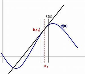 Funktionswerte Berechnen : lineare approximation anleitung ~ Themetempest.com Abrechnung