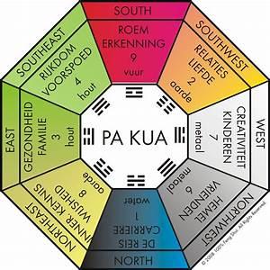 Feng Shui Kua Zahl : gunstige gebieden van een huis via de pa kua feng shui webwinkel ~ Markanthonyermac.com Haus und Dekorationen