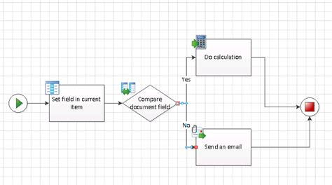 Sharepoint Kings Export Visio Diagram