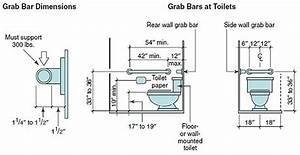 Accessible living bathroom toilet grab bar specs for Handicap bathroom specs