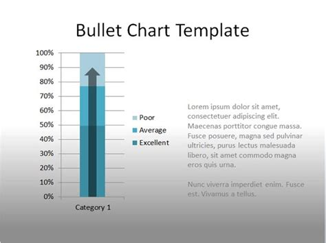 bullet charts  powerpoint  replace gauges