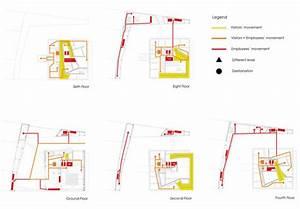 Cs13  Tanzakademie  U2014 Circulation Diagrams