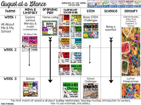 curriculum map preschool pre k and kindergarten for 378 | Slide5 1 1