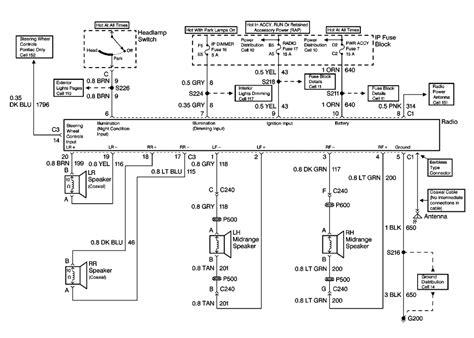 repair guides  car entertainment autozonecom