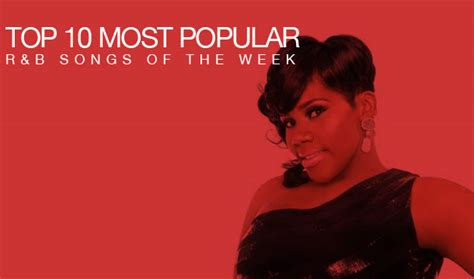 Kelly Price Ascends To No .1 Position On Top 10 Most