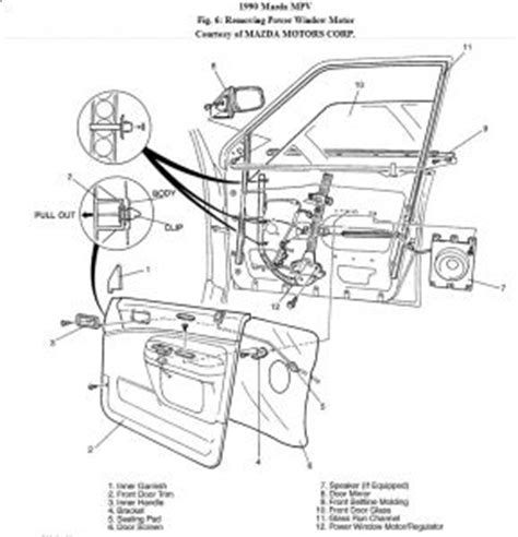 online service manuals 1990 mazda mpv spare parts catalogs 1990 mazda mpv window motor replacement i have a very long