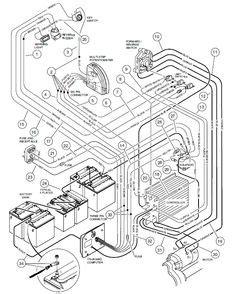 94 Ezgo Golf Cart Wiring Diagram by Ezgo Golf Cart Wiring Diagram Ezgo Pds Wiring Diagram