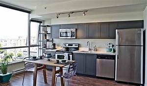 Kitchen appliance color trends 2015