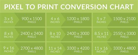 creating  high resolution image  printing