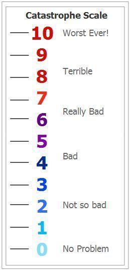 Catastrophe Scale  Behaviour  Classroom Behavior Management, Mental Health Therapy, Classroom