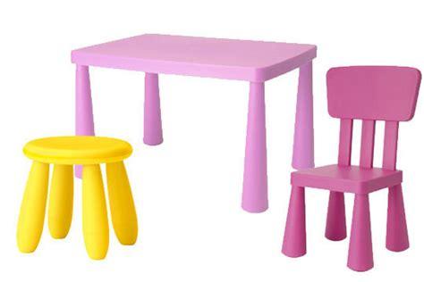 table et chaise pour enfants table rabattable cuisine table et chaise enfant ikea