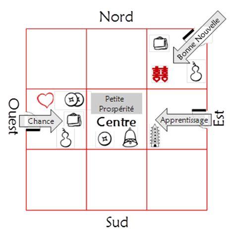 plan chambre feng shui 120 plan chambre feng shui chambre feng shui tude feng