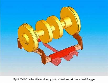 Rail Split Trolley Animation Macton Moving Loads