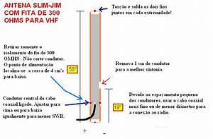 Py4mhz  Antena Para Vhf Confeccionada Por Cabo De 300 Ohms